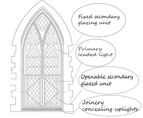 Gothic arch drawing with text